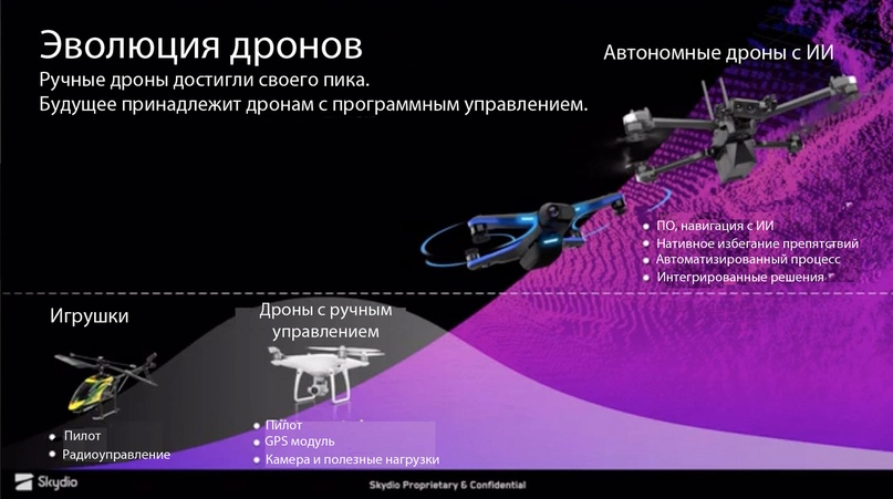 Skydio. Взгляд в будущее!, изображение №4