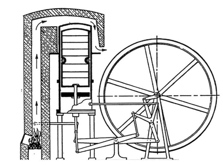 Оригинальный двигатель Стирлинга.