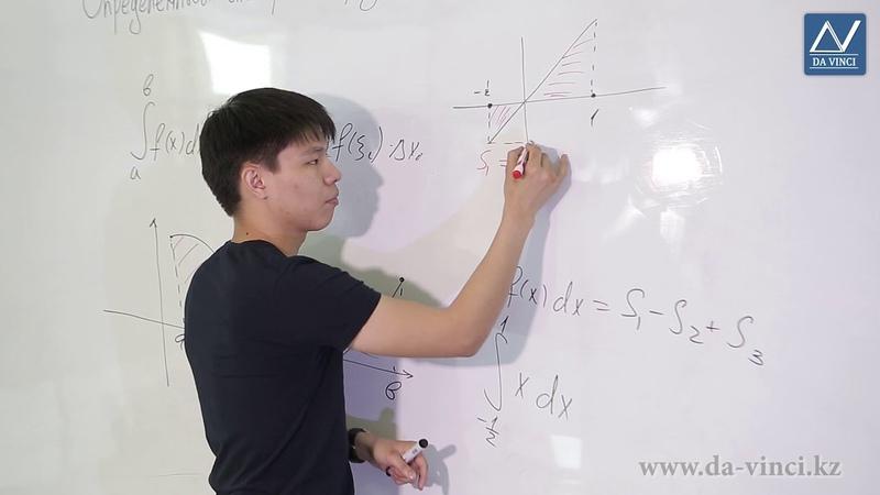 Математический анализ 25 урок Определенный интеграл Формула Ньютона Лейбница
