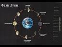 Духовный смысл лунных фаз 1 7Дух 8 14Сознание 15 21Душа 22 28Тело 29Переход Сонце Планеты учителя