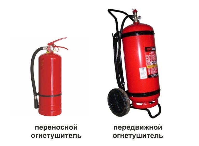 Что необходимо знать про огнетушитель?, изображение №3