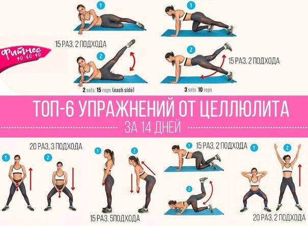 Как Быстро Сбросить Вес На Попе. Эффективные советы и упражнения для похудения бедер и ягодиц