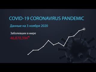 Коронавирус. Информация на 3 ноября