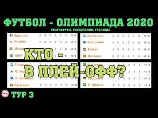 Олимпиада 2020. Футбол. 3 тур. Кто сыграет в ¼? Результаты, расписание, таблицы.