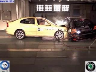 Краш тест Skoda Octavia vs Ford Focus 2004 боковой удар