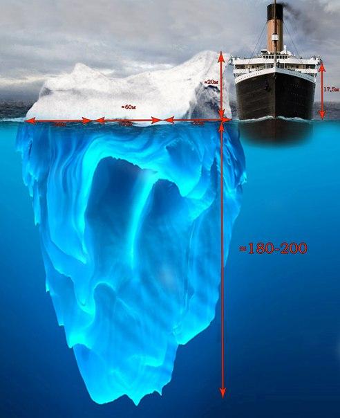 фото титаника и айсберга данной