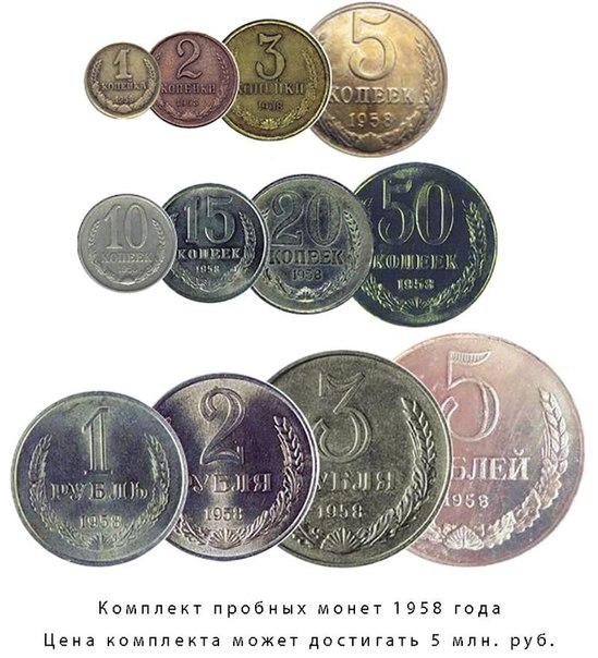 Ломбарде в монеты ли ссср принимают ижевске в в часы сдать ломбард