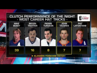 Clutch Performance of the Night Oct 24, 2017