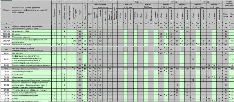 Как составить учебный план для единого расписания на семестр, изображение №14