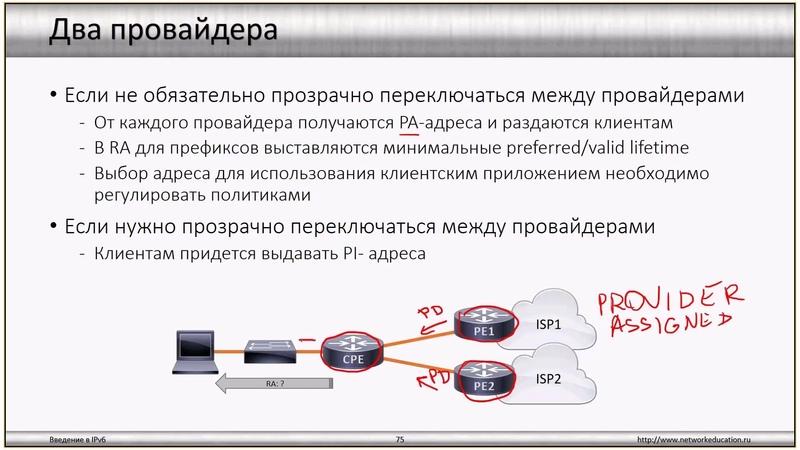 Введение в IPv6 08 Подключение к Интернету