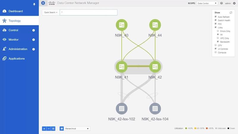 Видео Demo: Using Topology Search in Cisco DCNM, Release 11 смотреть онлайн