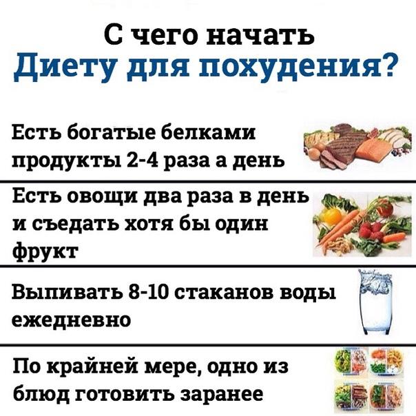 Краткие Цели К Похудению. Цель похудения