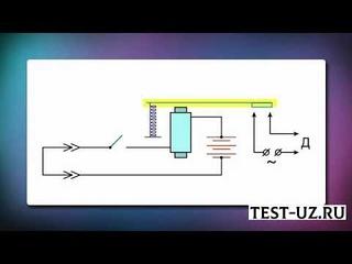 Контрольная работа по теме - Электромагнитные явления