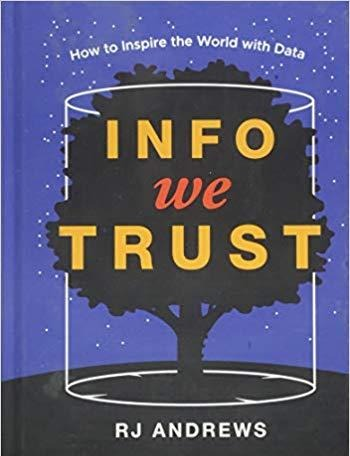 Info We Trust How to Inspire the World with Data