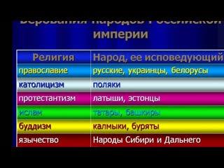 30. Россия и мир на рубеже XIX-XX вв. Динамика и противоречия развития