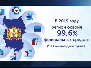 Почти 100% федеральных средств, выделенных в 2019 в рамках национальных проектов, в регионе освоены по назначению