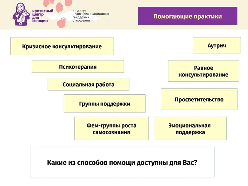 Неудобные вопросы к Кризисному центру для женщин, изображение №11