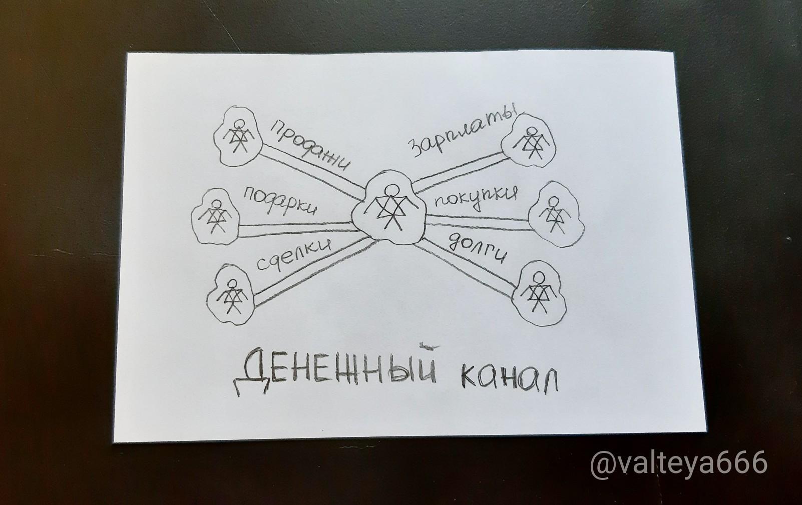 Online Школа Магии Елены Руденко ( беЗоплатное обучение ). - Страница 4 E5d8Wdfo960