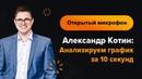 Александр Котин анализируем график за 10 секунд AMarkets