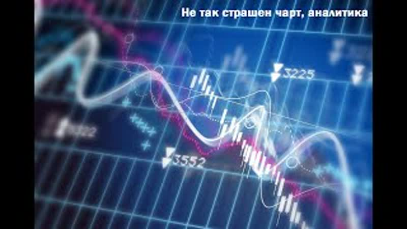Не так страшен чарт биржевая аналитика 27 05 2020 22 00