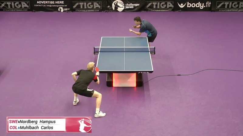 Hampus Nordberg vs Carlos Muhlbach Semifinal Challenger Series September 8 2020