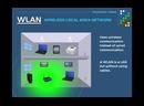 Network Types_ LAN, WAN, PAN, CAN, MAN, SAN, WLAN