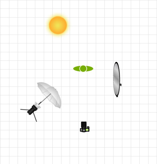 Схема света на пленэре, изображение №2