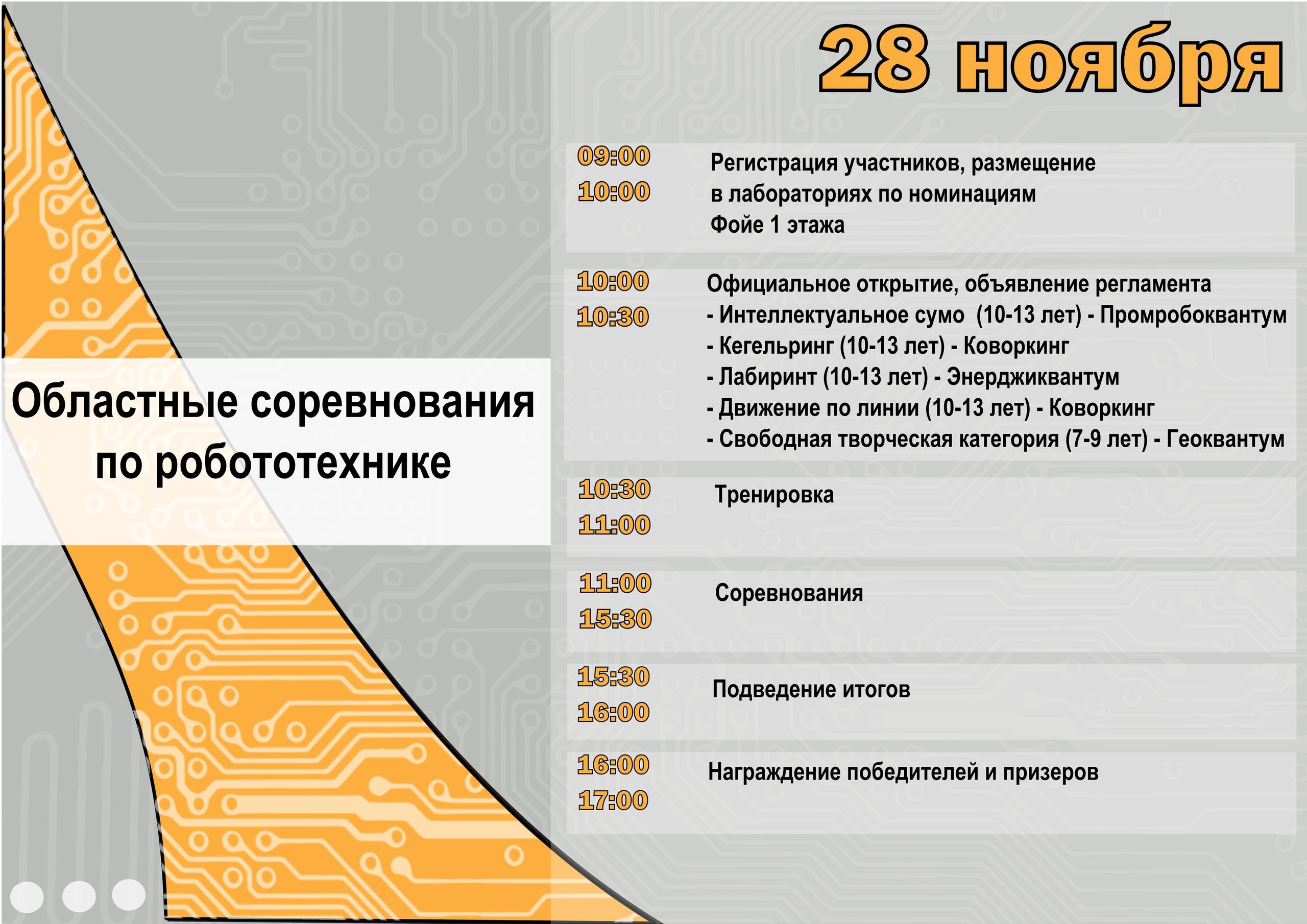 Программа областных соревнований по робототехнике