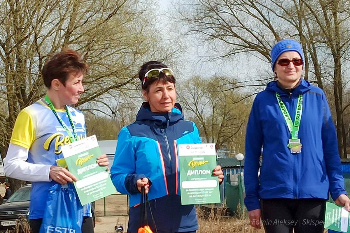 Победители и призёры женщин 50-59 лет на 10 км Притяжение весны 2021 (Ярославль)