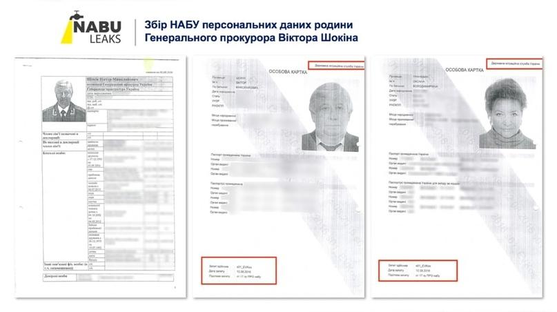 Публикация на сайте украинского портала «NABULEAKS»: НАБУ, по указанию Петра Порошенко, собирала компромат на бывшего Генерального прокурора Виктора Шокина и членов его семьи