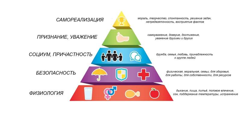 Формирование у молодежи ответственного отношения к семейным ценностям, изображение №4