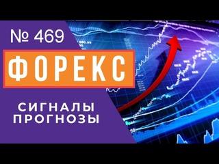 💰 Прогноз ФОРЕКС и ФОРТС  9 -11 Апреля