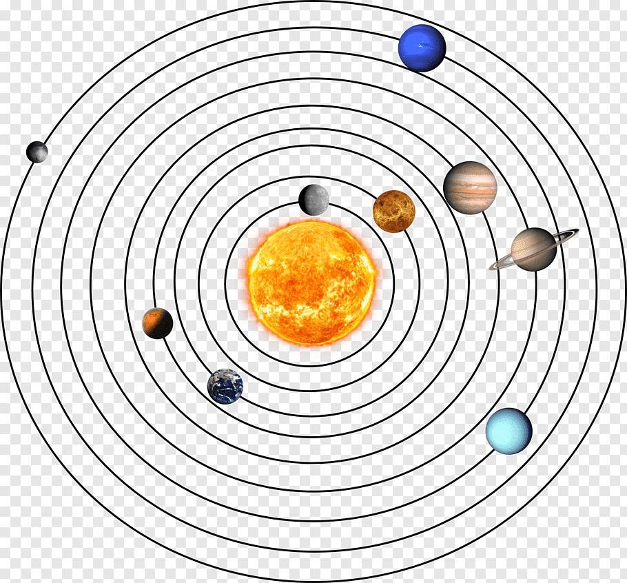 """Когда мы говорим """"Солнечная система"""""""