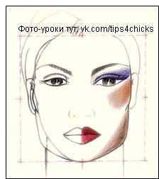 ИДЕАЛЬНОЕ ЛИЦО: Идеальная (или классическая) форма лица предполагает соблюдение нескольких правил:- Три области: лобовая, глаза-нос, рот-подбородок находятся в равных пропорциях. Вертикальная