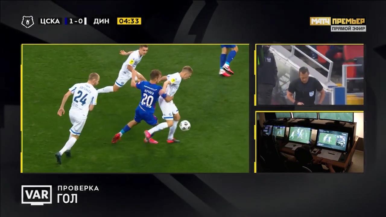 ЦСКА - Динамо, 3:1. Отмененный гол ЦСКА